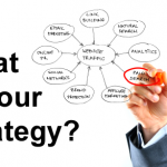 strategy internet marketing